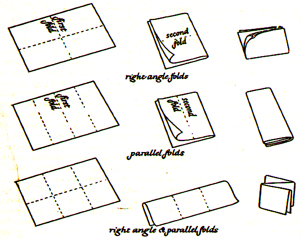 1 folding signatures