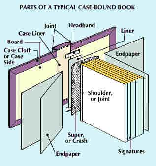 3 case bound book