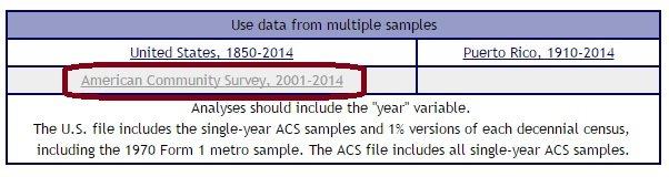 SDA American Community Survey getting in